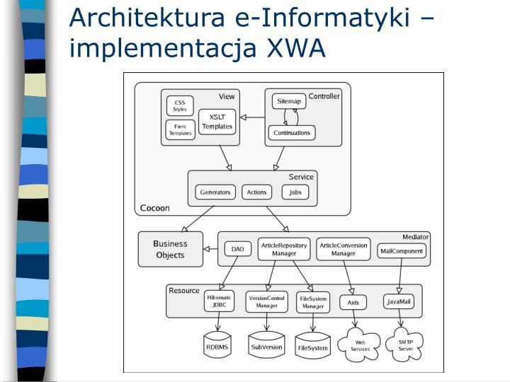 Architektura e-Informatyki – implementacja XWA