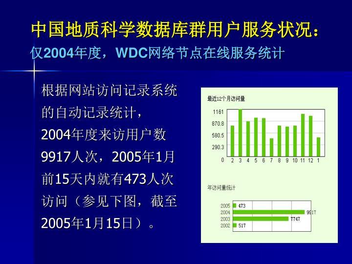 中国地质科学数据库群用户服务状况: