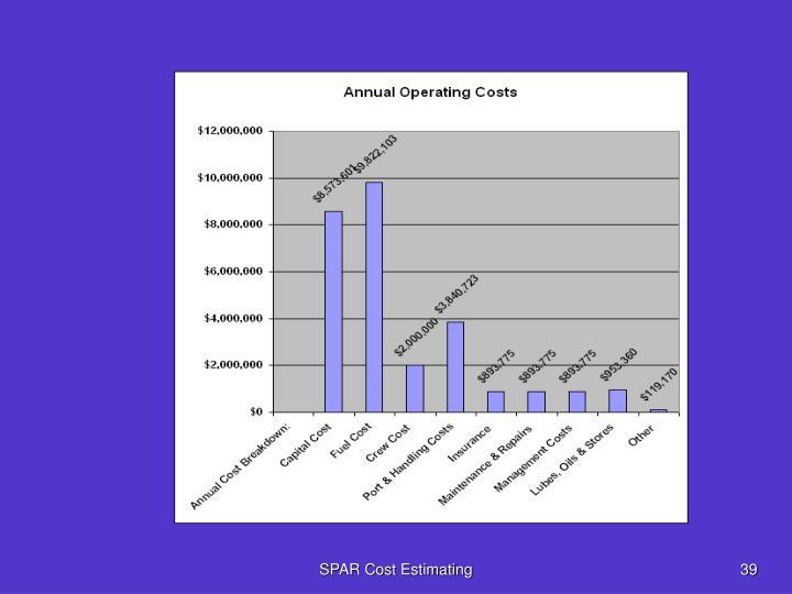 SPAR Cost Estimating