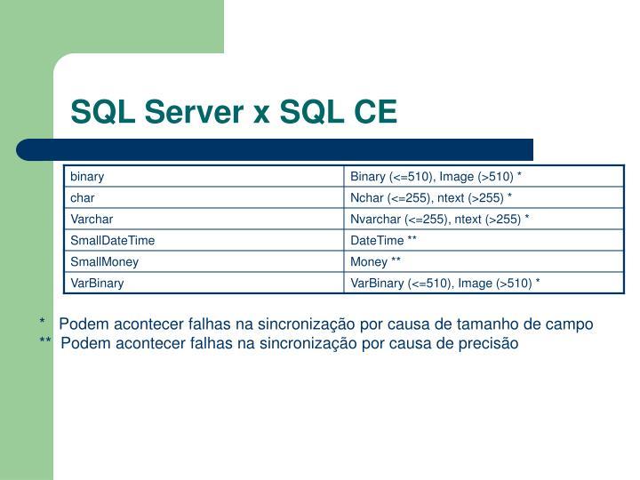 SQL Server x SQL CE