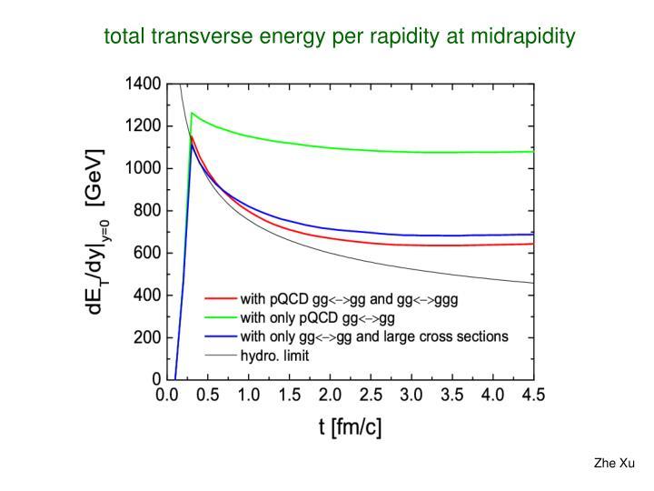 total transverse energy per rapidity at midrapidity