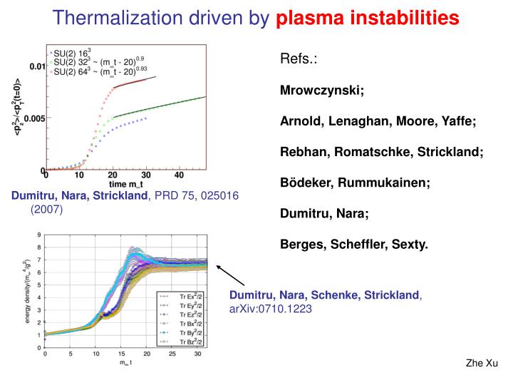 Thermalization driven by