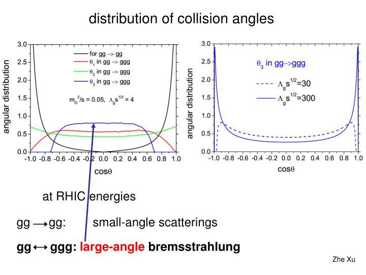 distribution of collision angles