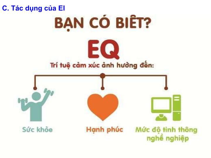 C. Tác dụng của EI