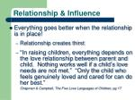 relationship influence