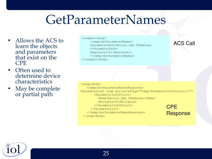 GetParameterNames