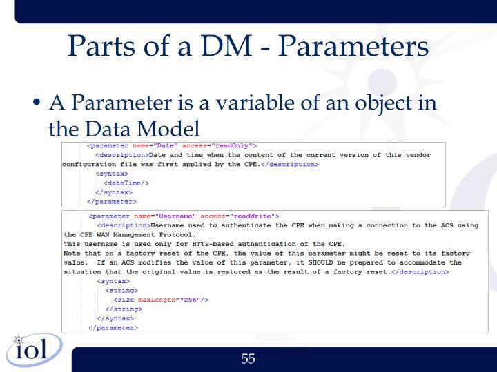 Parts of a DM - Parameters