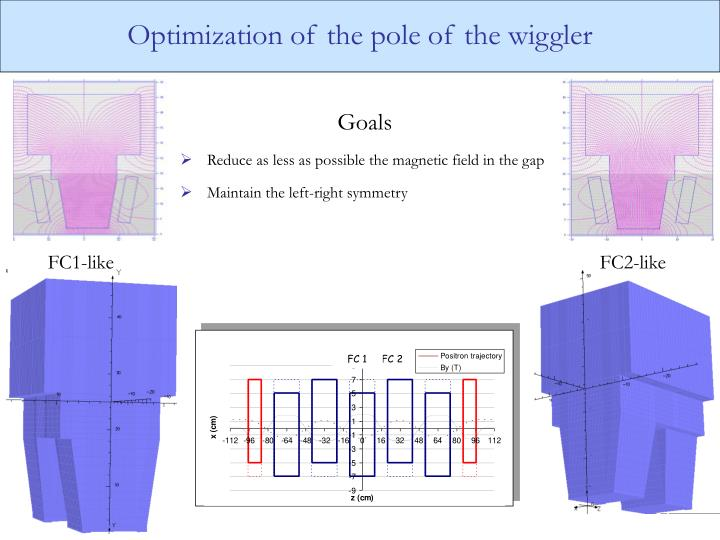 Optimization of the pole of the wiggler