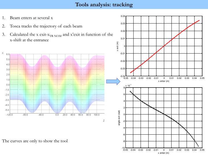 Tools analysis: tracking