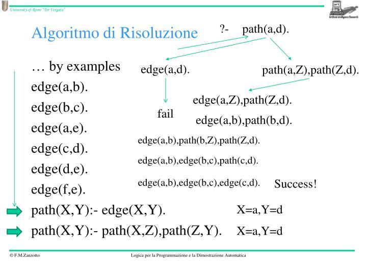 Algoritmo di risoluzione