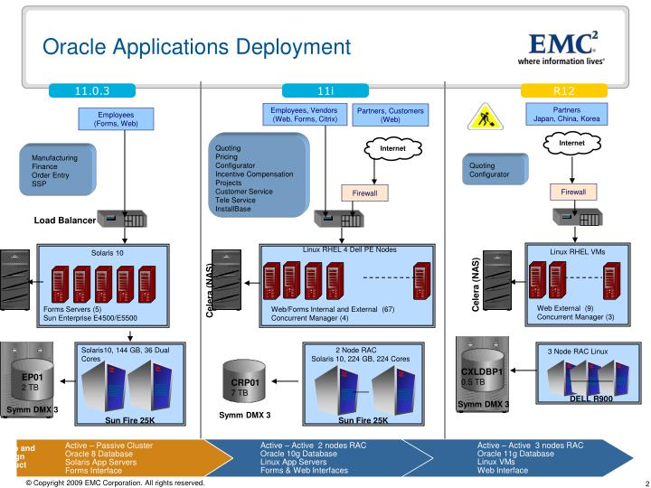 sinosteel strengthens business management with oracle apps essay Oracle oracle also invests heavily in manufacturing erp software oracle's warehouse management system (wms), providing cloud-based inventory management and warehouse management, leverages innovative technology, such as iot and mobility the wms system can easily integrate with other business applications.
