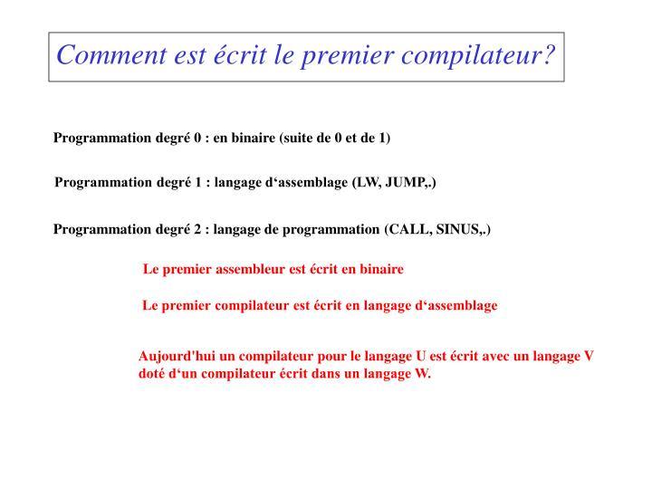 Comment est écrit le premier compilateur?