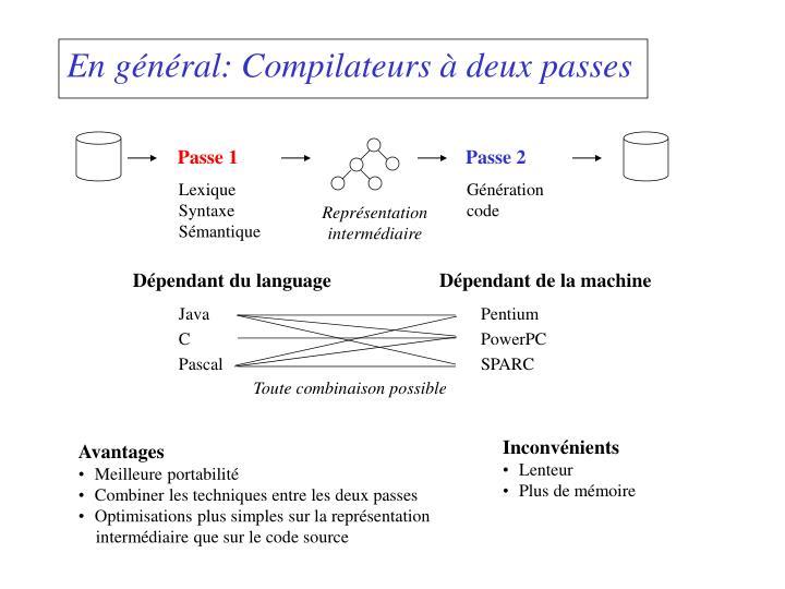 Dépendant du language