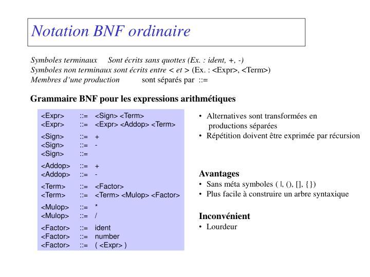 Grammaire BNF pour les expressions arithmétiques