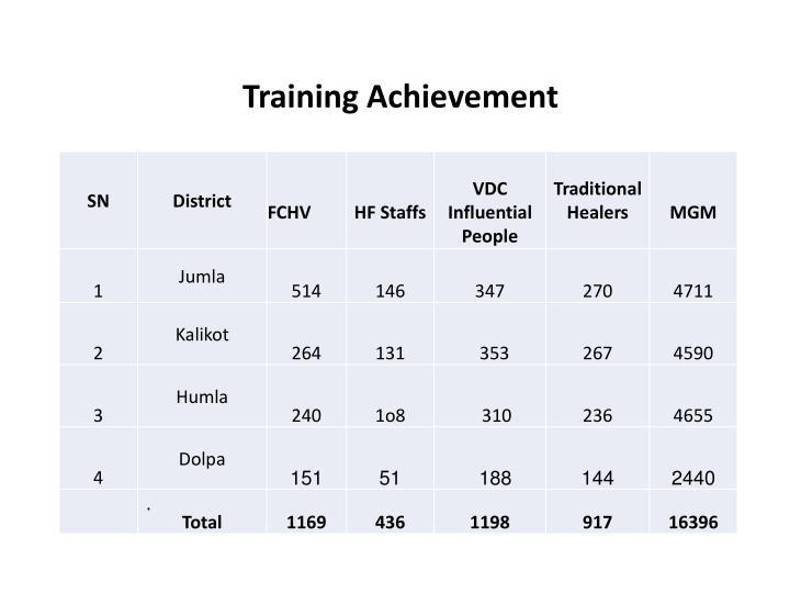 Training Achievement