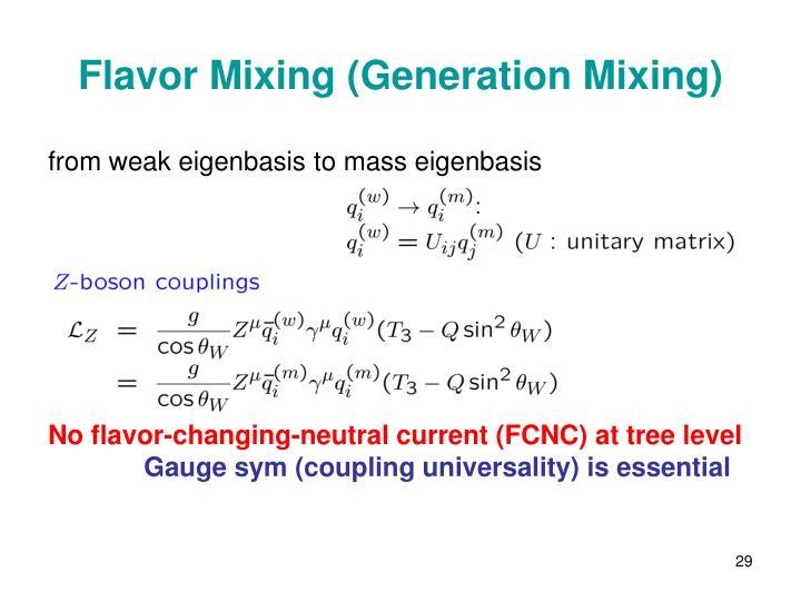 Flavor Mixing (Generation Mixing)