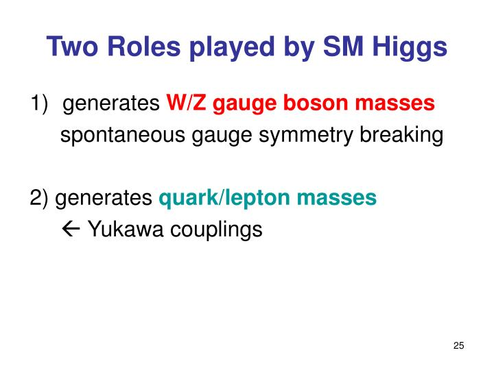 Two Roles played by SM Higgs