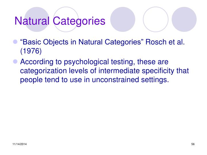 Natural Categories