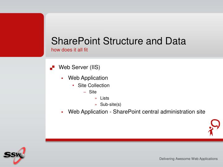 SharePoint Structure and Data