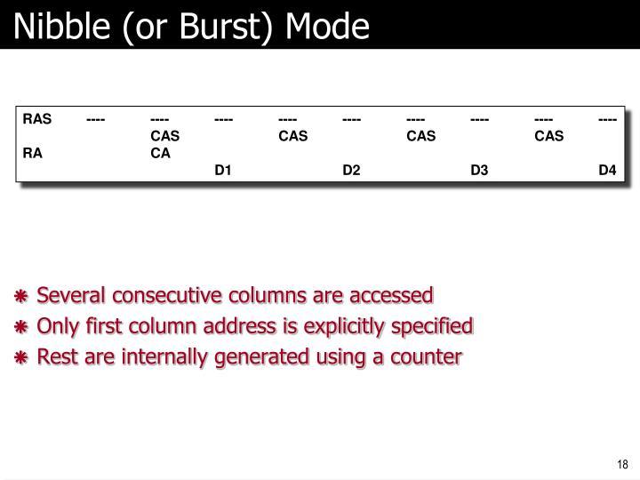 Nibble (or Burst) Mode