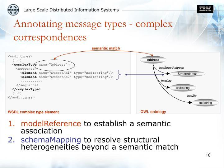 Annotating message types - complex correspondences