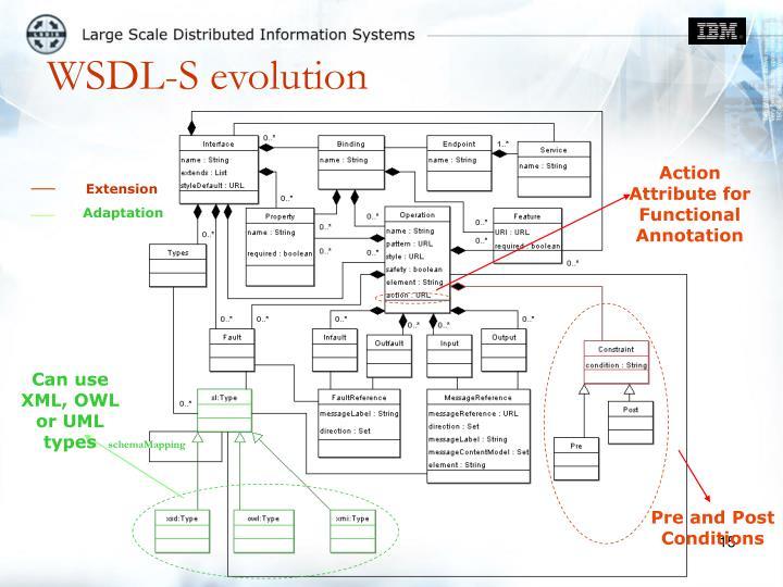 WSDL-S evolution