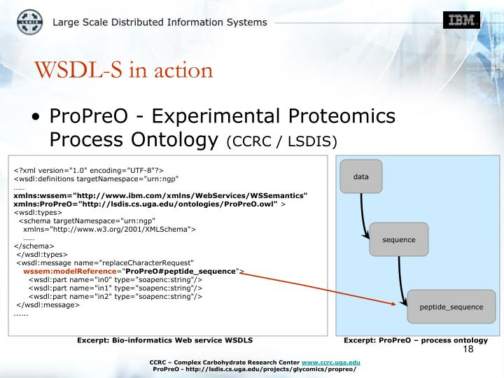 WSDL-S in action