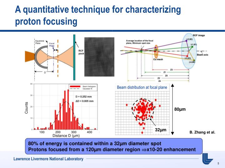 A quantitative technique for characterizing proton focusing