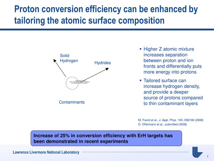 Proton conversion efficiency can be enhanced by tailoring the atomic surface composition