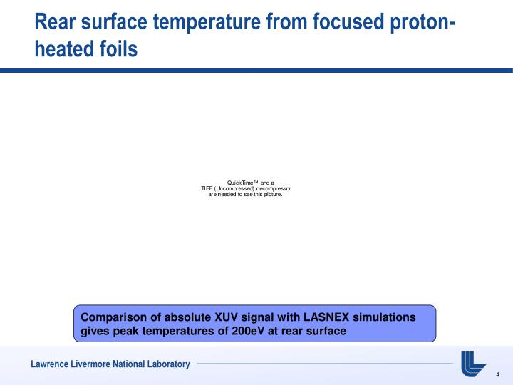 Rear surface temperature from focused proton-heated foils