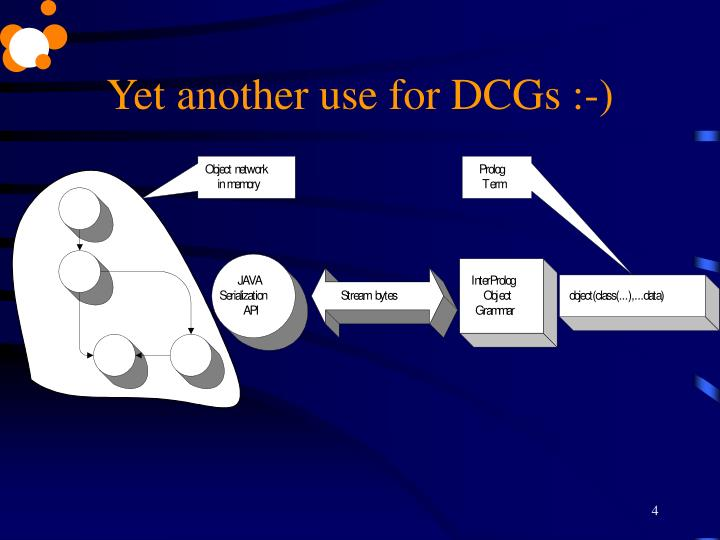 Yet another use for DCGs :-)