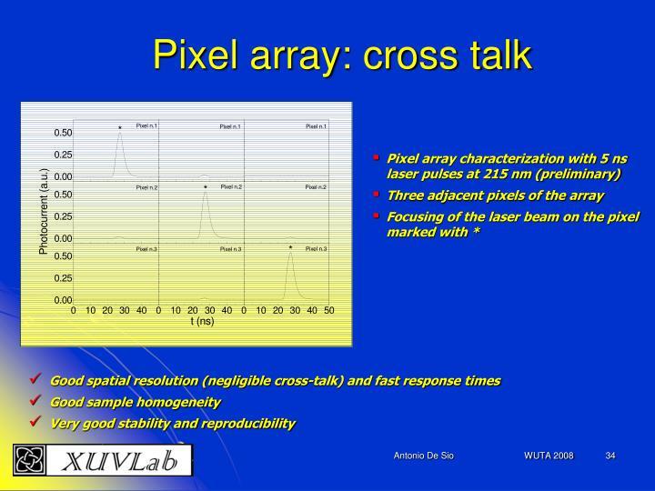 Pixel array: cross talk