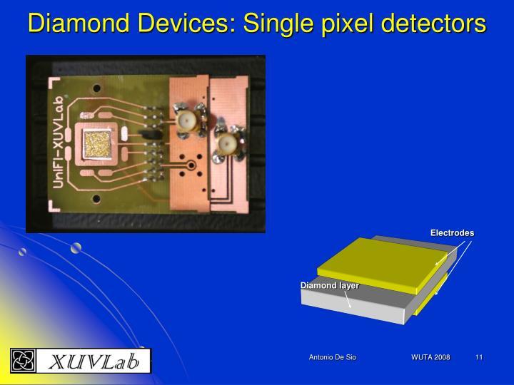 Diamond Devices: Single pixel detectors