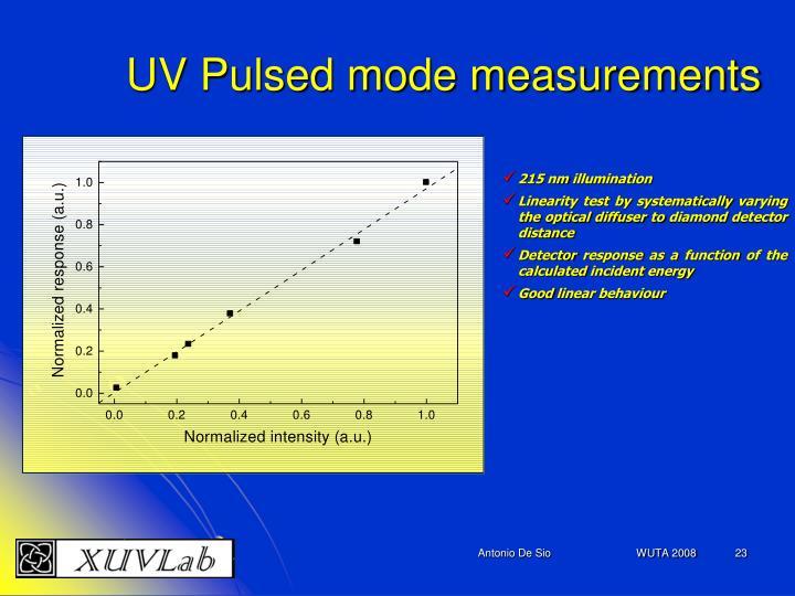 UV Pulsed mode measurements