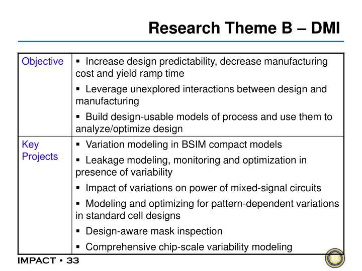 Research Theme B – DMI