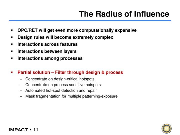 The Radius of Influence