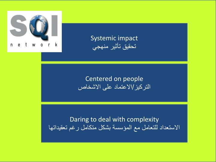 Systemic impact