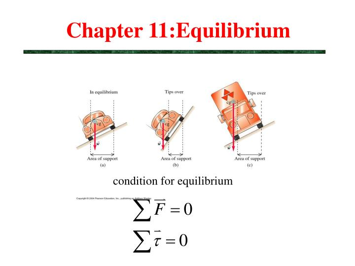 chapter 11 equilibrium n.