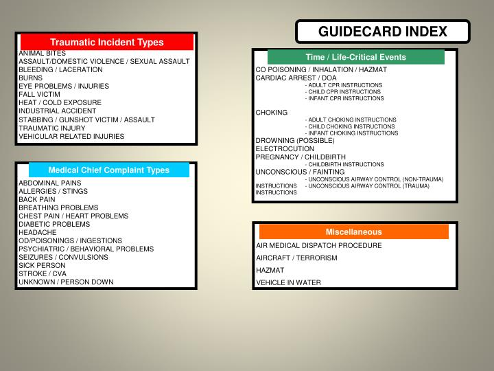 GUIDECARD INDEX
