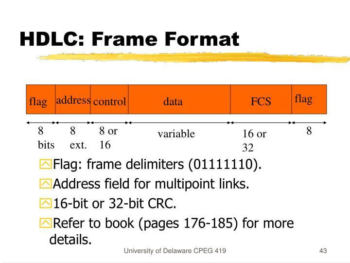 HDLC: Frame Format