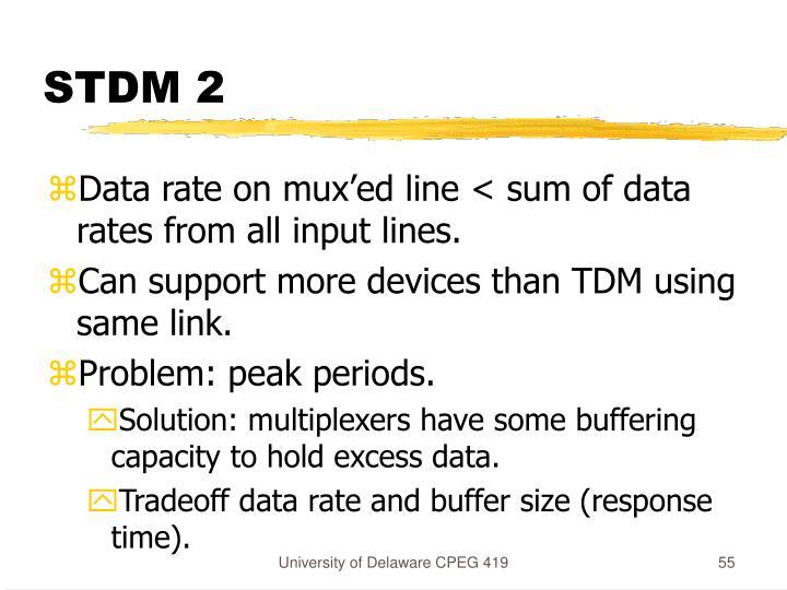 STDM 2