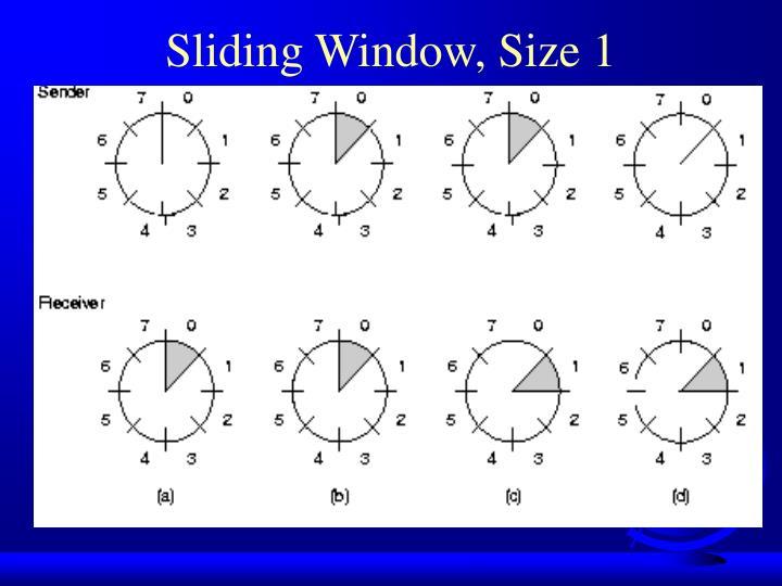 Sliding Window, Size 1