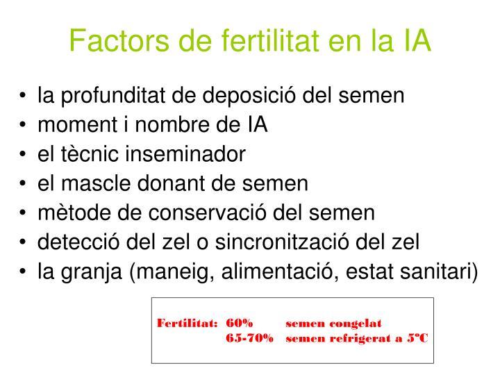 Factors de fertilitat en la IA