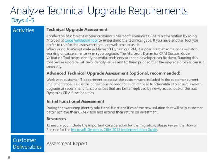 Analyze Technical Upgrade Requirements