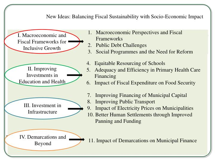Macroeconomic Perspectives and Fiscal Frameworks