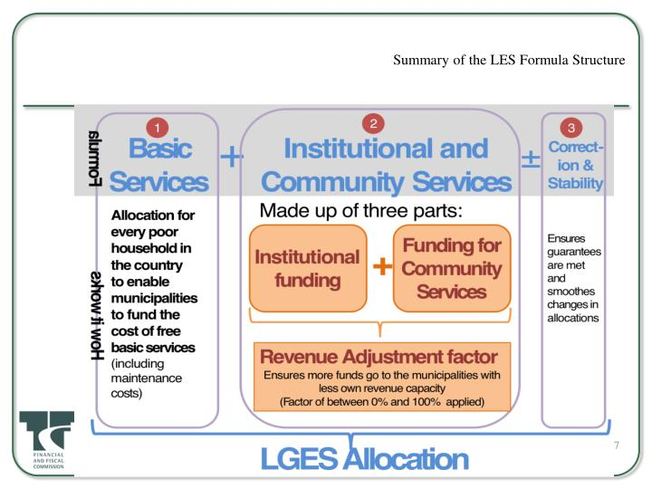 Summary of the LES Formula Structure