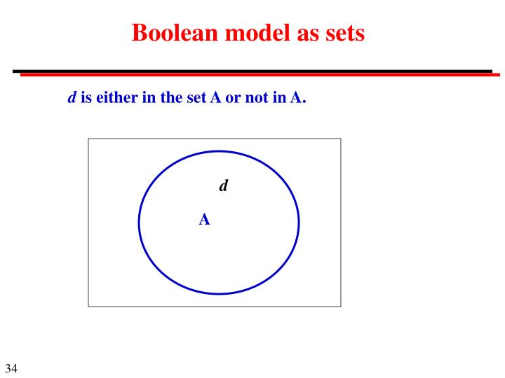 Boolean model as sets