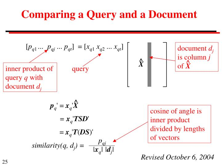 Comparing a Query and a Document