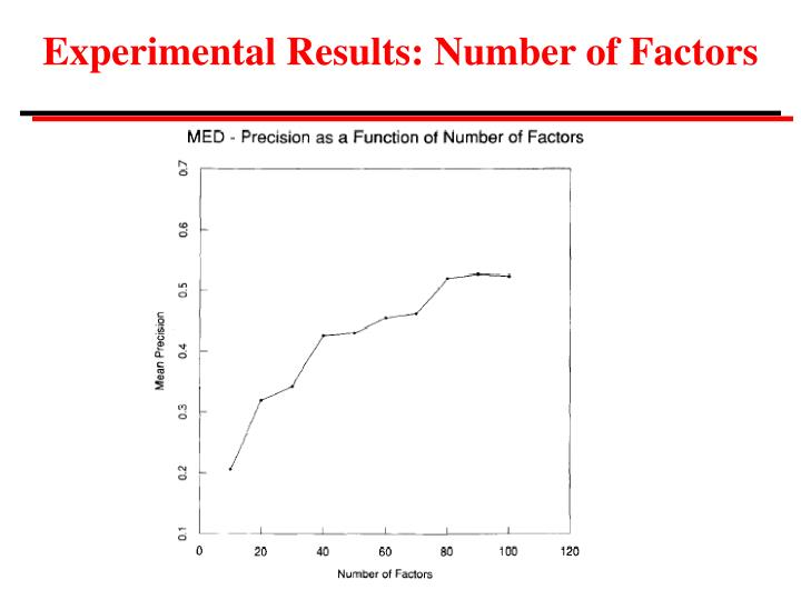 Experimental Results: Number of Factors