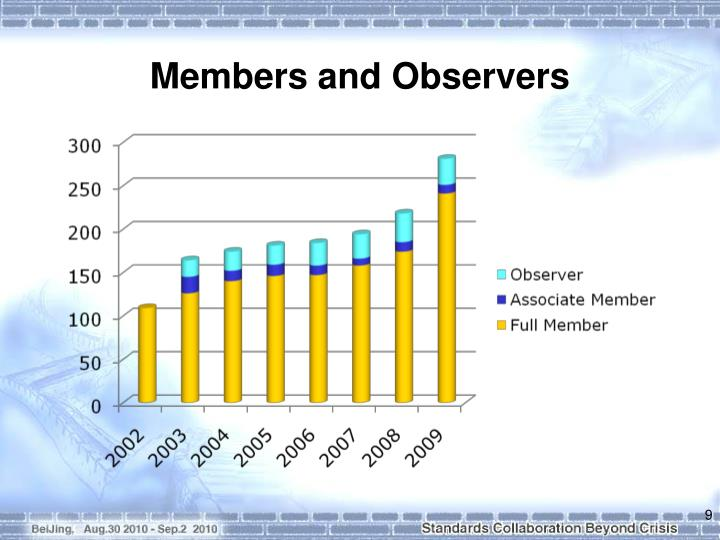 Members and Observers
